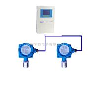 HA-CO-一氧化碳气体报警器  有毒有害气体报警器
