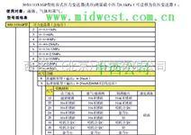 压力变送器(国产、) 型号:BB11/LY-3051-1151GP