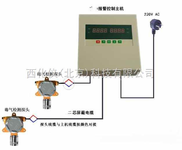 固定式硫化氢气体检测仪/探测器/在线硫化氢分析仪 型 号:JFJ9CGD-I-1H2S