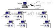 CH-WS-驰煌食堂冰箱冷柜温度监控系统