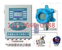 气体泄漏报警器|气体泄漏报警器价格