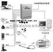 智能型多通道数据采集系统 型号:XE48/YM-3000