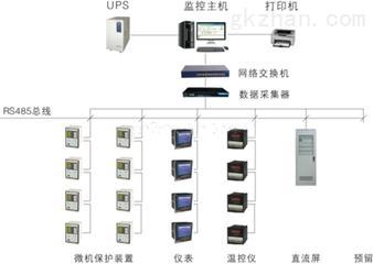 陕西省西安市西安亚川智能配电系统/能耗监测系统