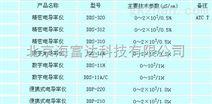 数字电导率仪 型号:DDS-11A