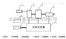 全自动粉尘测定仪专用滤膜 型号:M256581/CCHZ-1000
