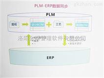 金蝶管理软件PLM