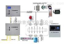BO8000C SF6-O2在线泄漏监控报警系统
