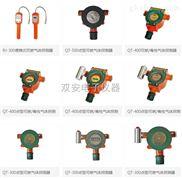 武汉便捷式煤气报警器,氧气浓度报警器招商