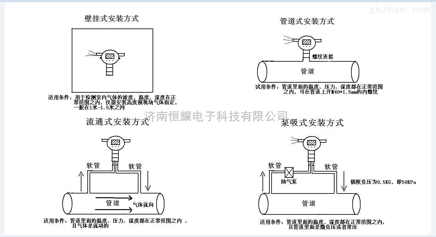 恒耀60v充电器电路图