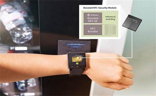 英飞凌推出全球最小智慧穿戴NFC模组