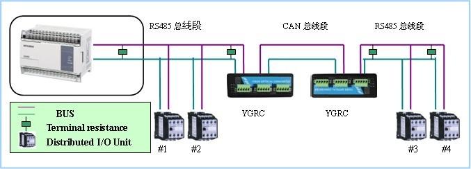 rs485转can总线隔离中继器