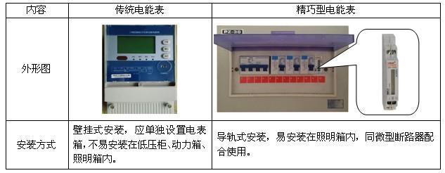 dds1352-微型单相电能表-江苏安科瑞电器制造有限