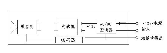 sony tc-k555es电路图