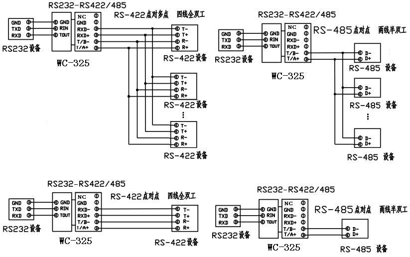 db9针座(rs422/rs485 黑色)接线方式