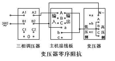 直流电阻测试仪,直流高压发生器