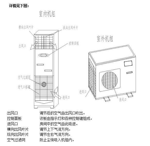 04高尔空调电路图