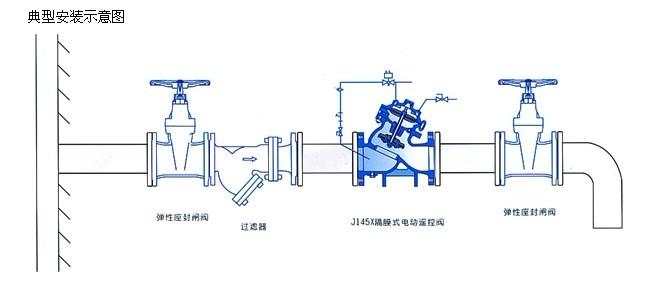 自贡sczg水利控制阀j145x隔膜式电动遥控阀