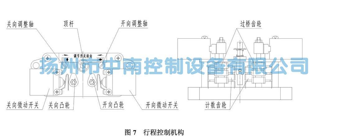 dzw60电动门计数器工作原理