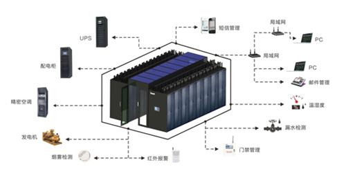 英威腾电源推出威智系列 打造完美数据中心机房