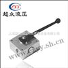 MPKH3-4/6系列板式安装高压多路球阀